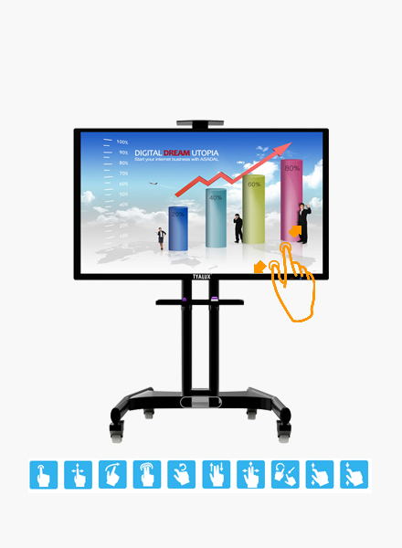 multi touch interactive whiteboard