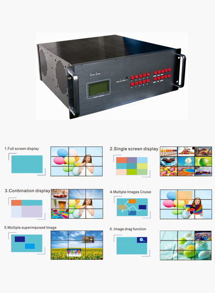 video wall control