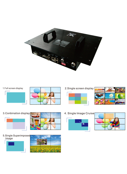 video wall controler